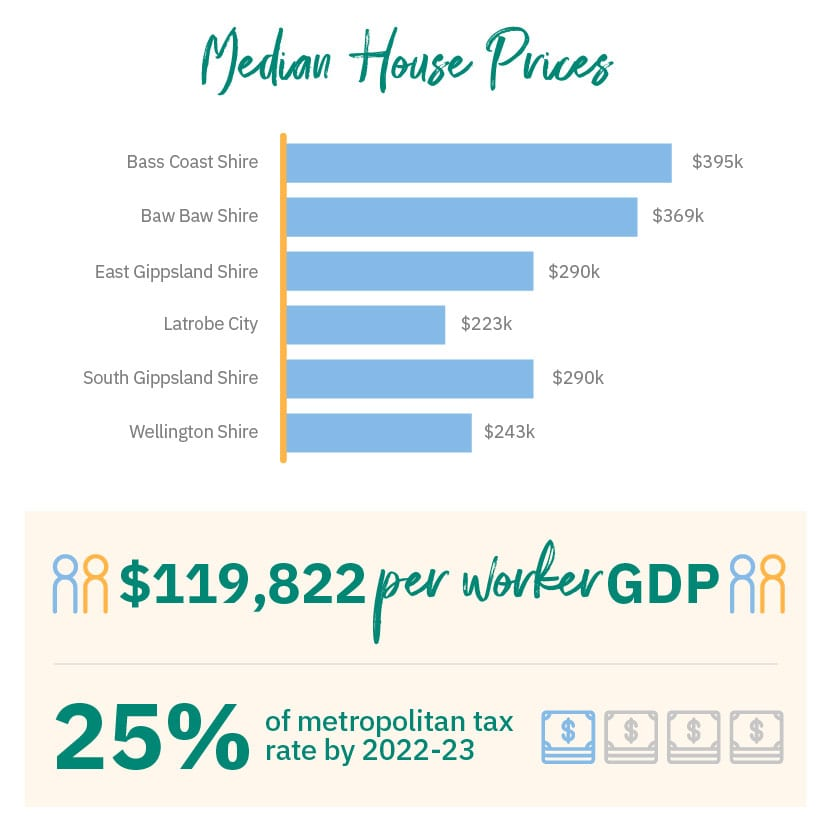 Cost Competitiveness-infographic